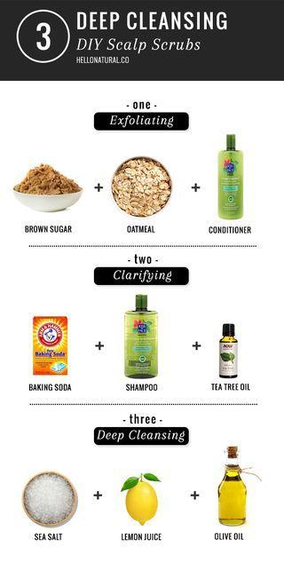 12 Brilliant Beauty Uses for Baking Soda   HelloNatural.co   Bloglovin'