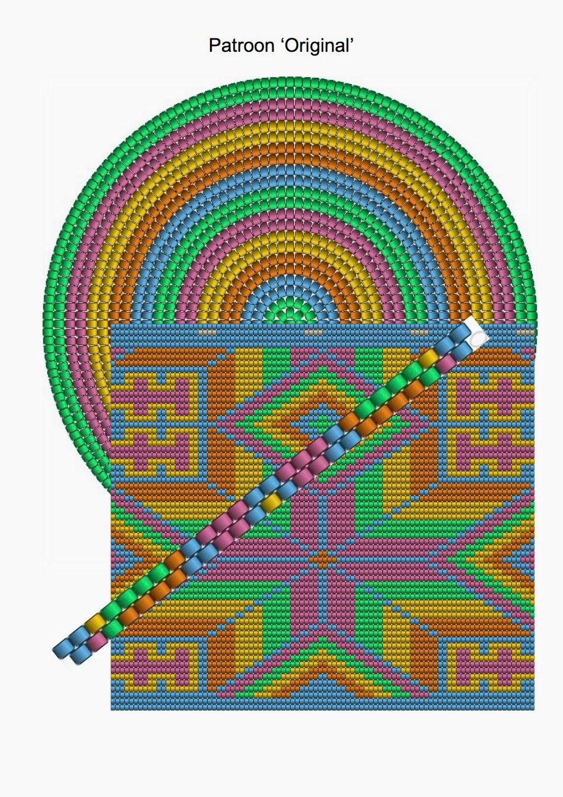 Tijd gevonden om weer een nieuw patroon te maken. Dit patroon wilde ik zelf al heel lang een keer maken.