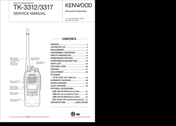 Diagrama  Manual Kenwood Tk