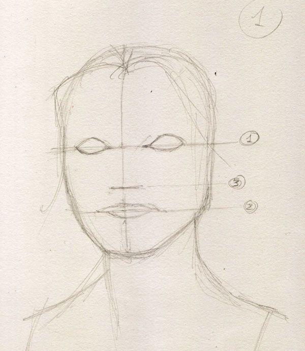Portrait drawing a simple approach part 2 portrait factory