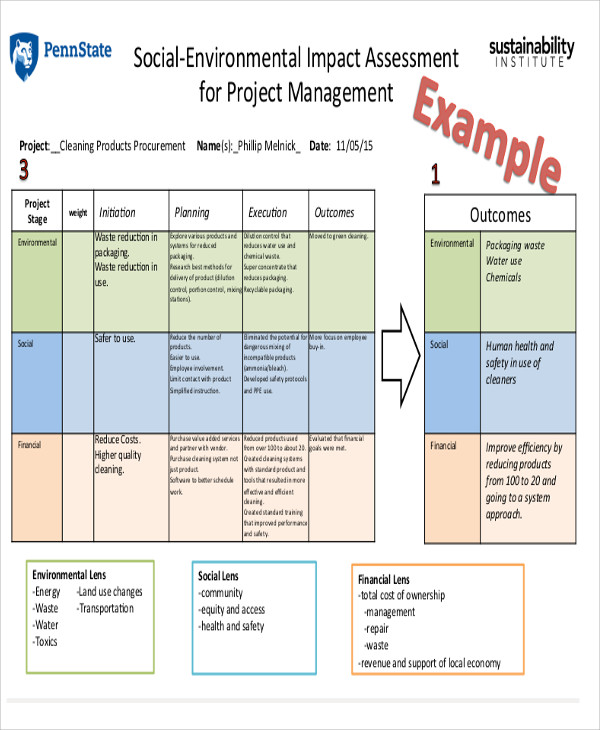Impact Assessment Template from i.pinimg.com