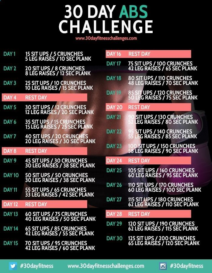 #challenges #challenge #fitness #workout #day #abs #ab7 Day Ab Challenge 30 Day Abs Challenge Fitnes...