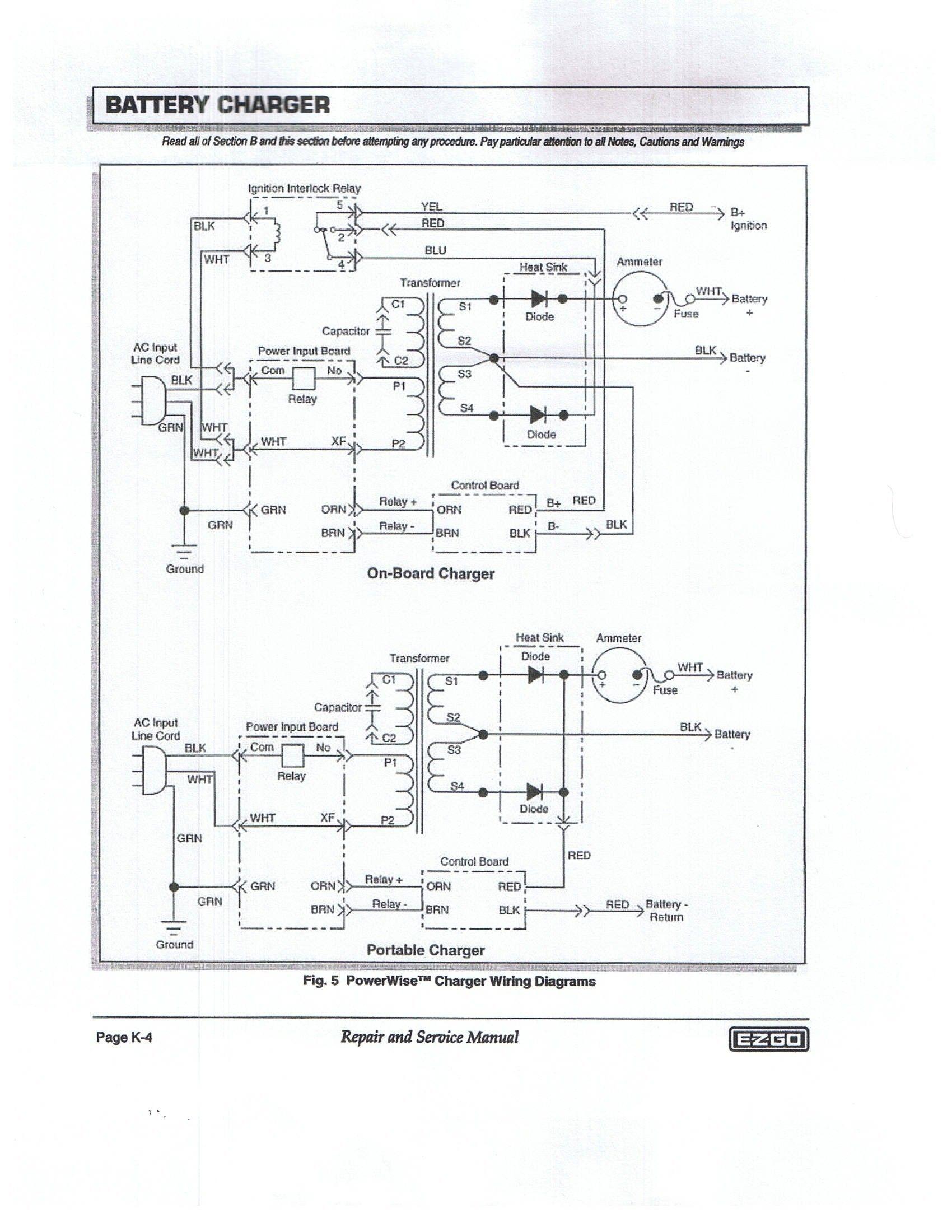Unique Ezgo Txt Series Wiring Diagram Diagram Diagramsample Diagramtemplate Wiringdiagram Diagramchart Worksheet Worksheettem Diagram Wire Diagram Chart