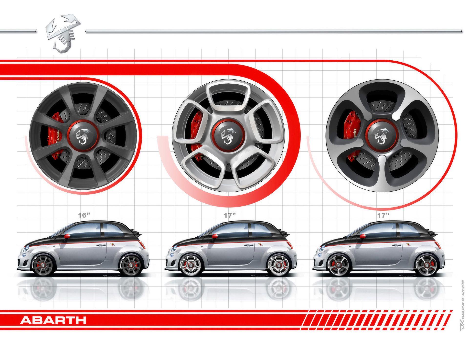 Fiat 500 Abarth Wheel Design Italian Transportation