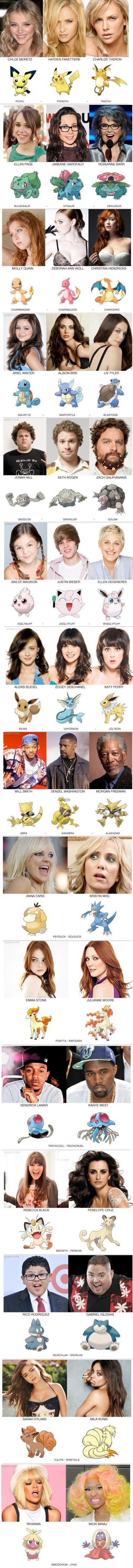 Celebrities and their Pokemon