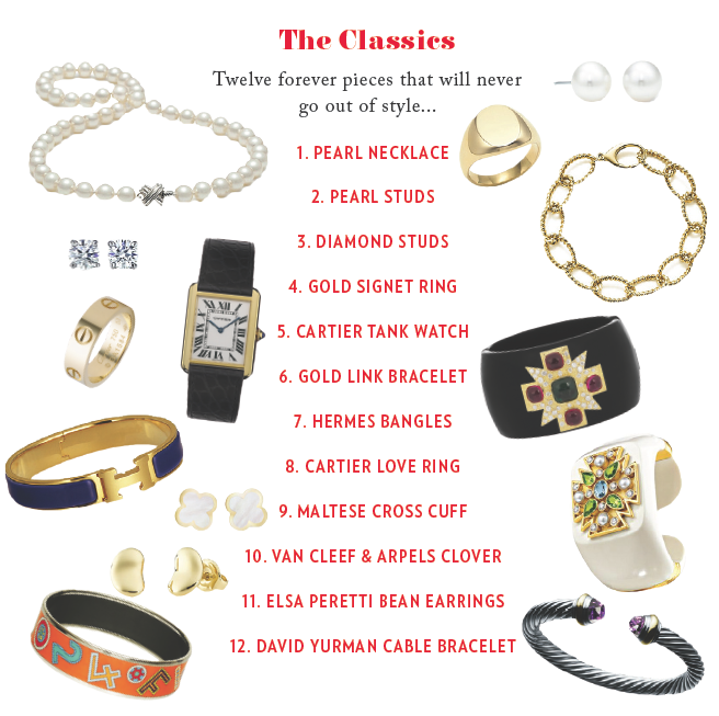 29++ Must have classic jewelry pieces information