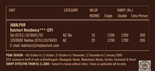 Pin By Madhya Pradesh Tourism On Jabalpur Government Website