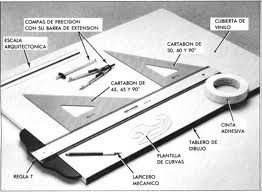 Instrumentos Para Dibujo Tecnico Technical Drawing Website