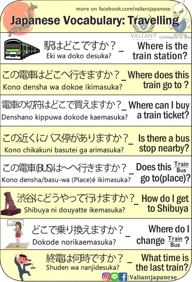 simple japanese travelling japanese 日本語 pinterest japanese