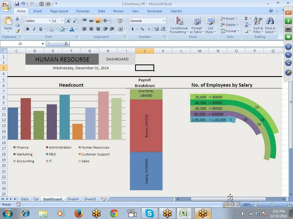 Hr Dashboard With Excel  Career