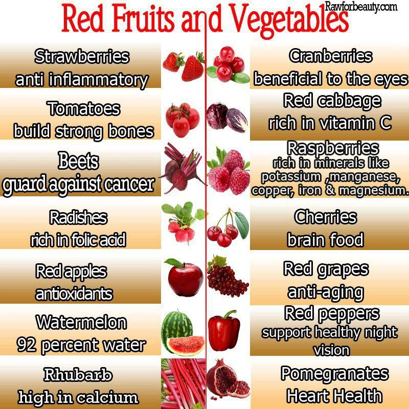 Pin By Earthbound Angels On Gardening Red Fruit Fruits And Veggies Red Food