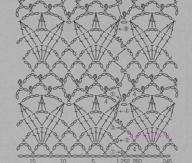 Pin de victoria duboue en crochet vestidos | Pinterest | Ganchillo y ...