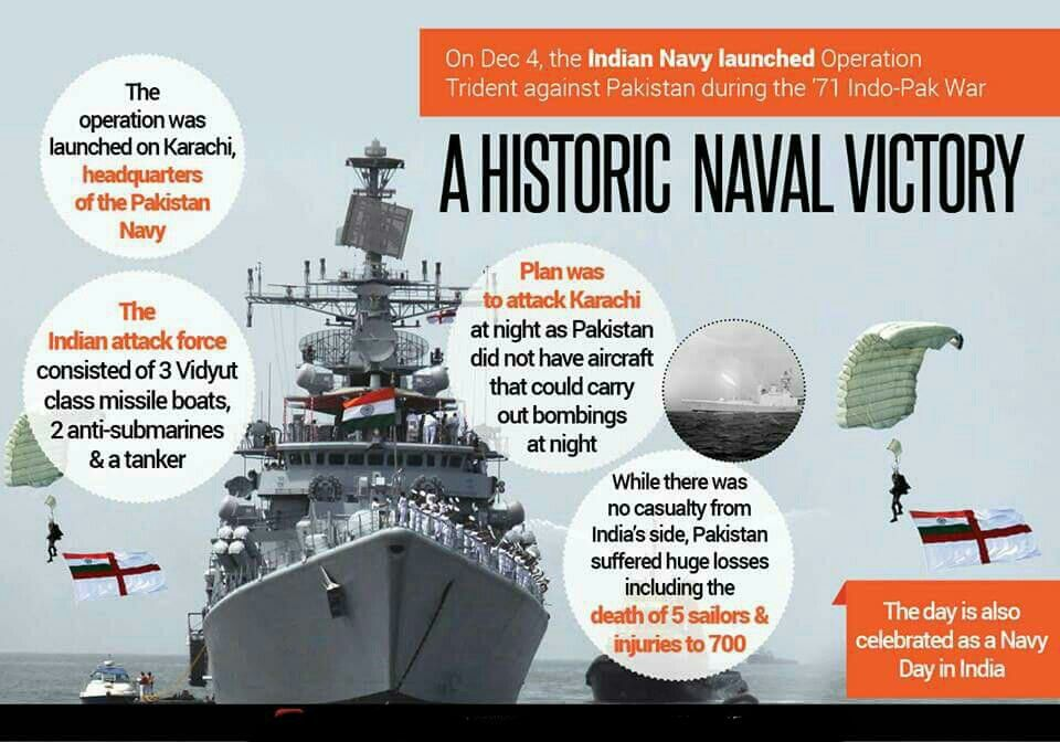Happy Indian Navyday Navy Day Indian Navy Naval