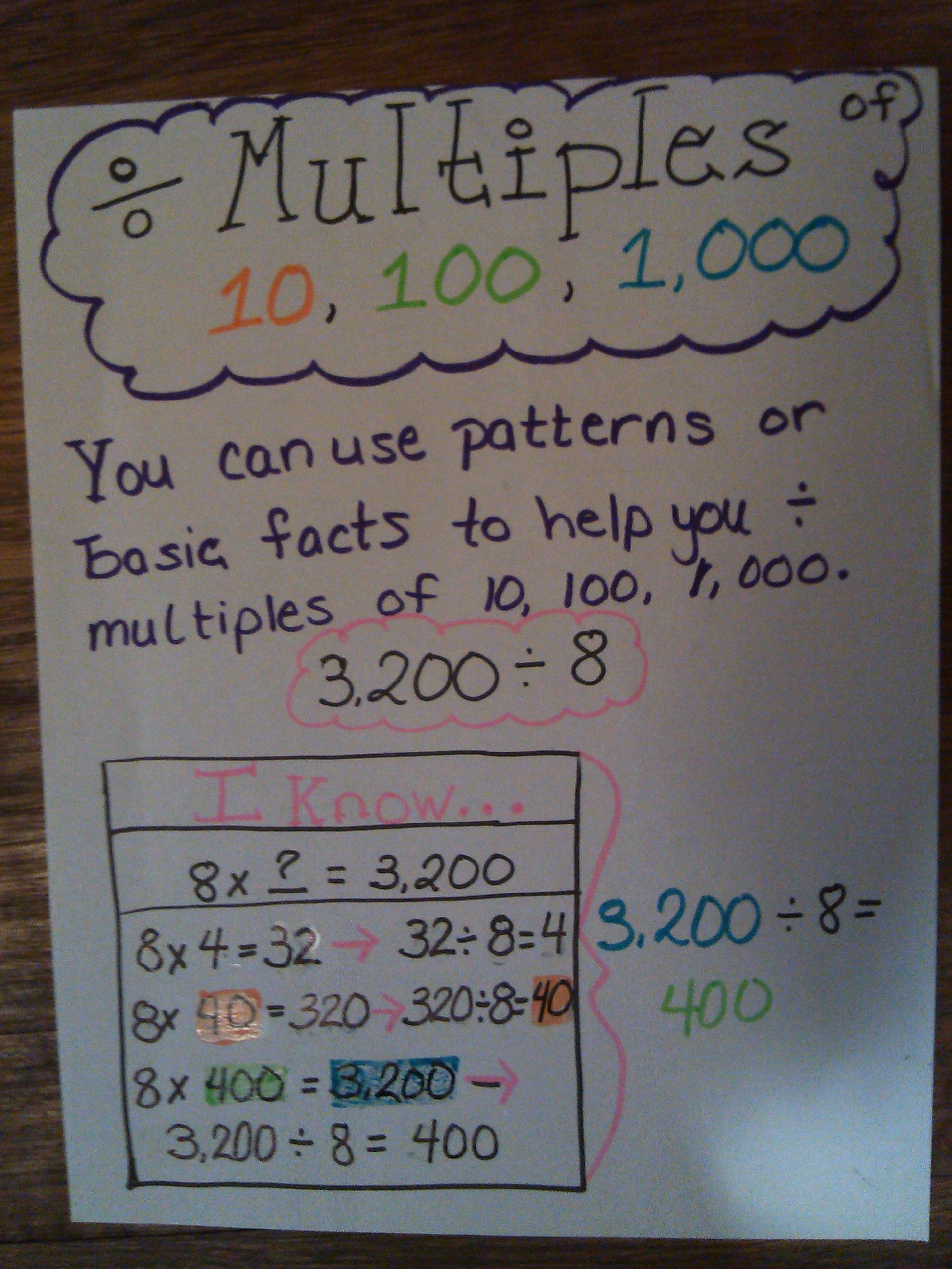 multiples of 10, 100, and 1000 anchor chart | multiplication