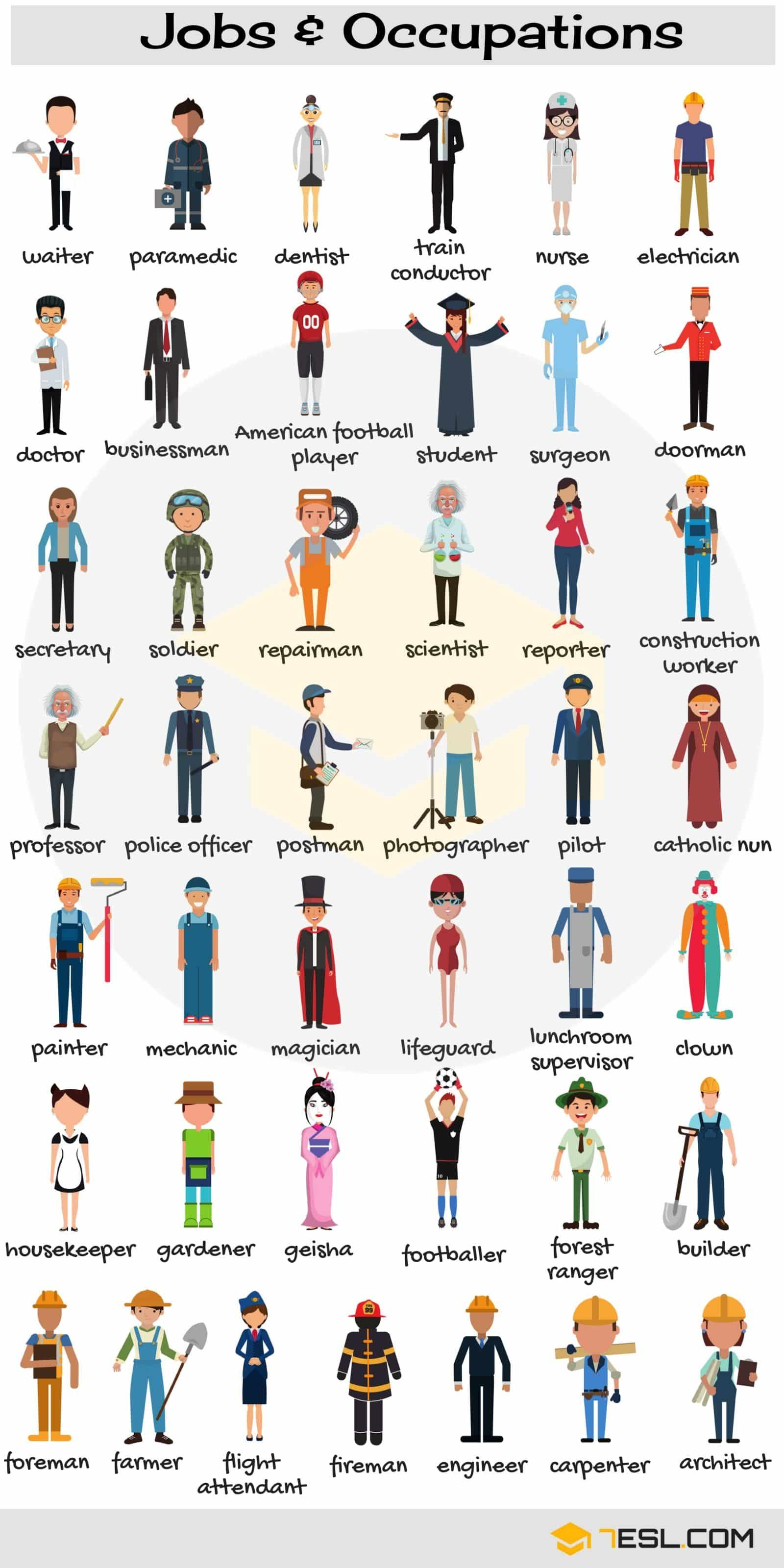 Learn Jobs and Occupations Vocabulary through Pictures - ESLBuzz Learning English