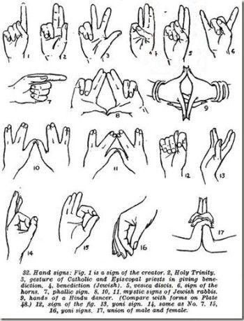 Pin By Karu Jesus On Dunwich Horror Hand Symbols Masonic