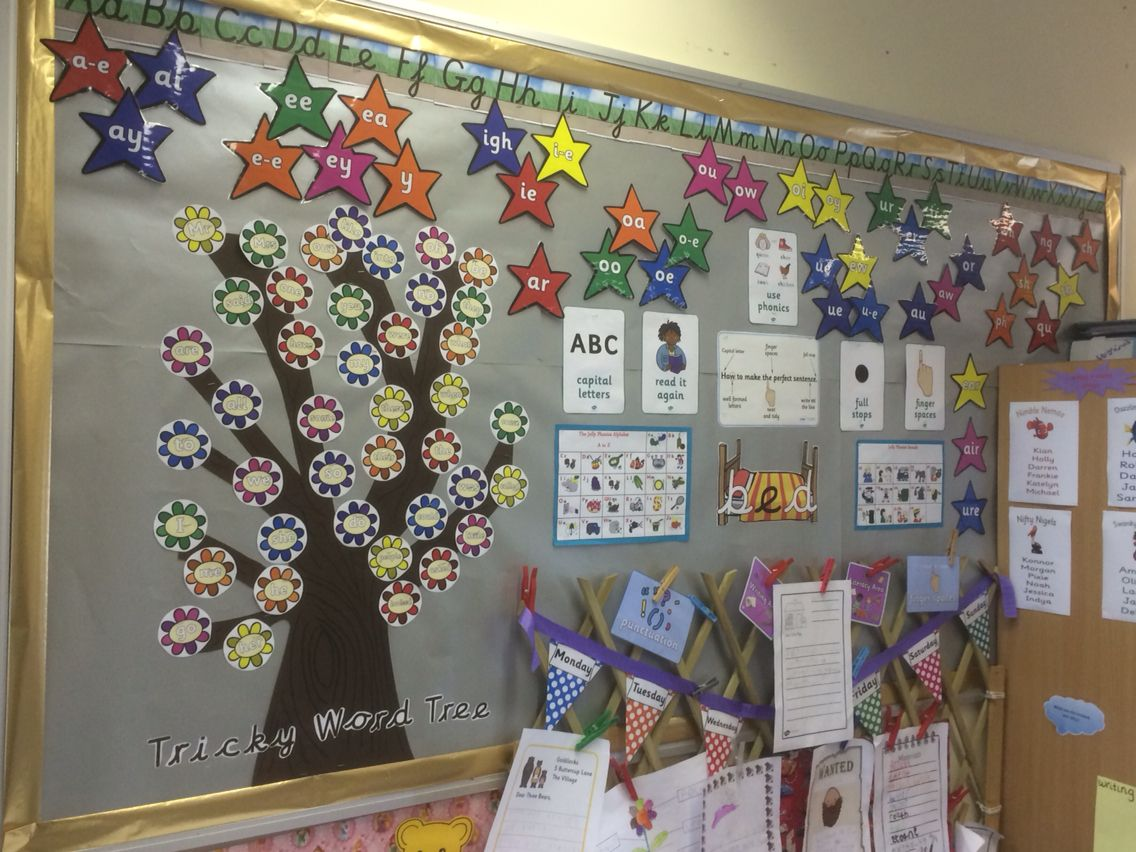 Foundation Stage Literacy Phonics Display With Tricky Word