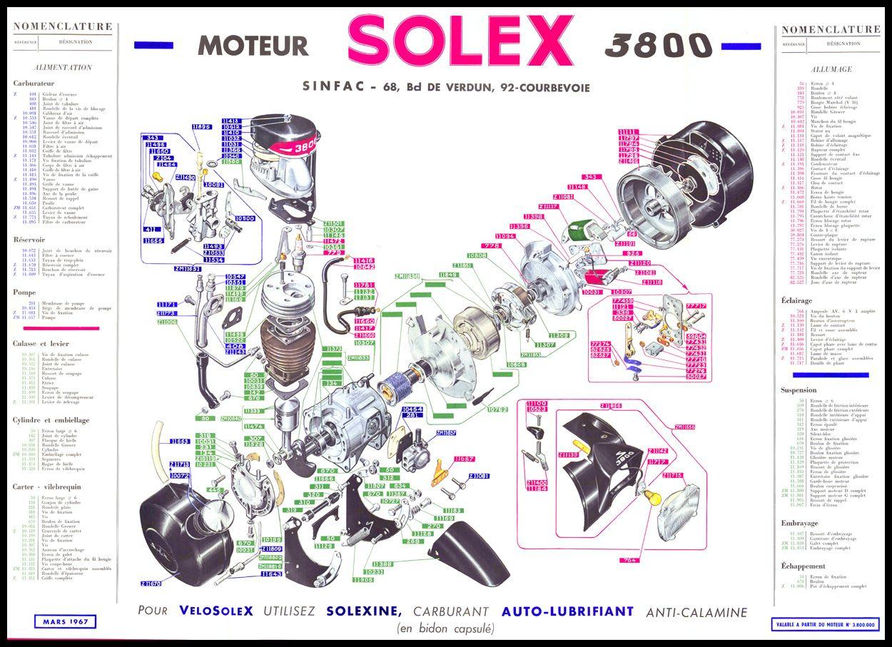 solex 3800 nomenclature