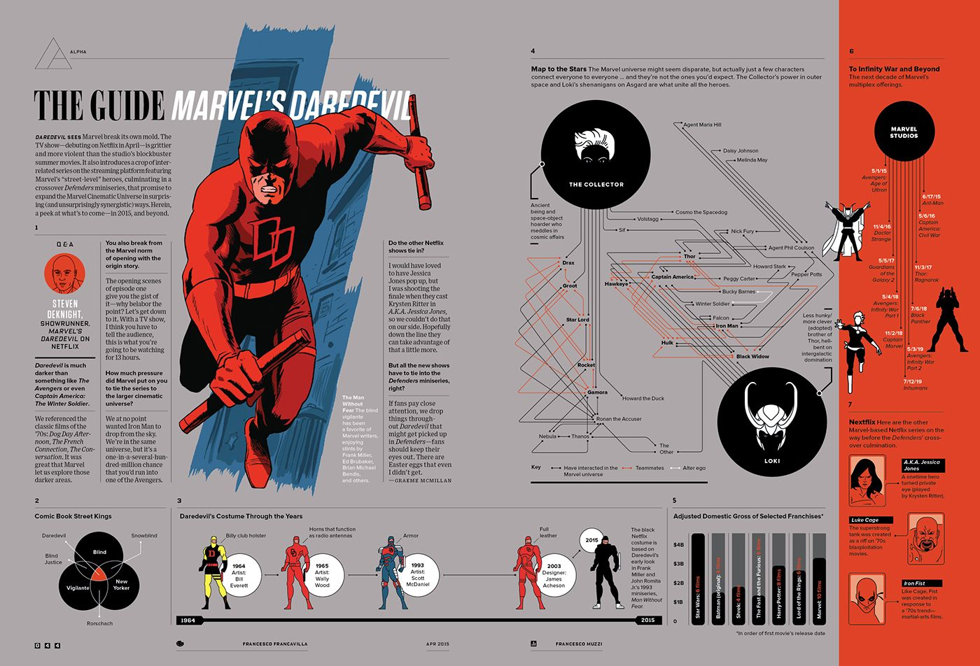 The Guide, WIRED Magazine on Behance   ui   Pinterest   Behance ...