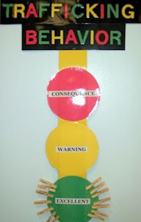 Similar To My Green Yellow Red Slips Idea For Behavior Management But With Kids Names On Close Pins Anak