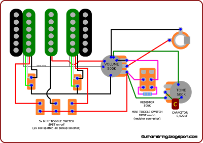 The Guitar Wiring Blog  diagrams and tips: Custom Wiring