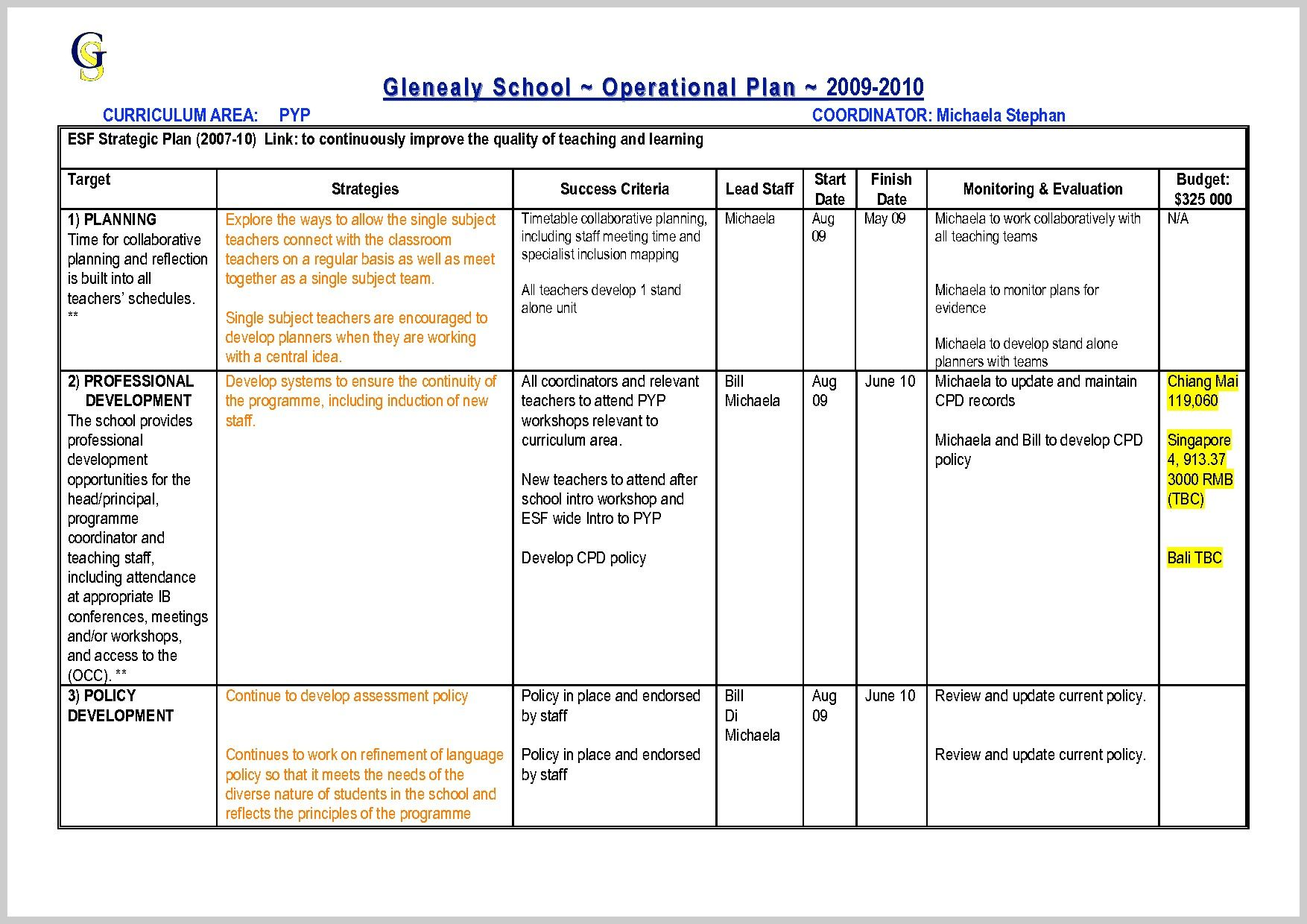 Template Business Operational Plan With Images