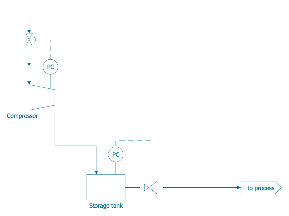 piping and instrumentation diagram template piping and instrumentation  diagram, process flow diagram, process engineering
