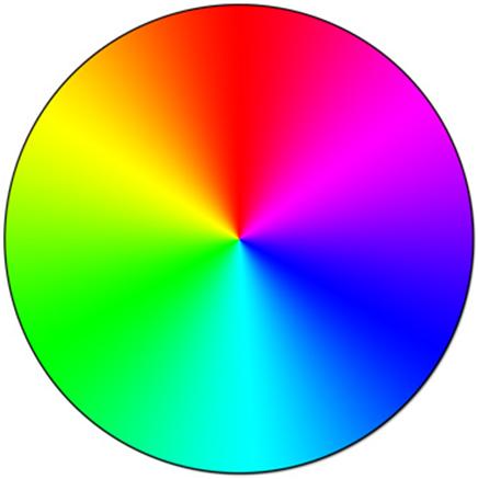 Complementaire kleuren: Kleuren die in de kleurencirkel tegenover ...