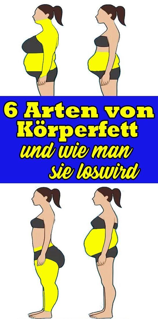 6 Arten von Körperfett und wie man sie loswird - #Bauch #diminuer #ejercicios #exercises #fitness #g...