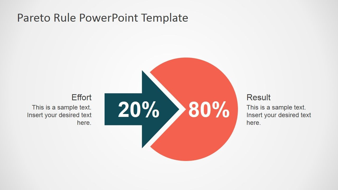 Pareto Principle Powerpoint Template Pareto Principle Pareto