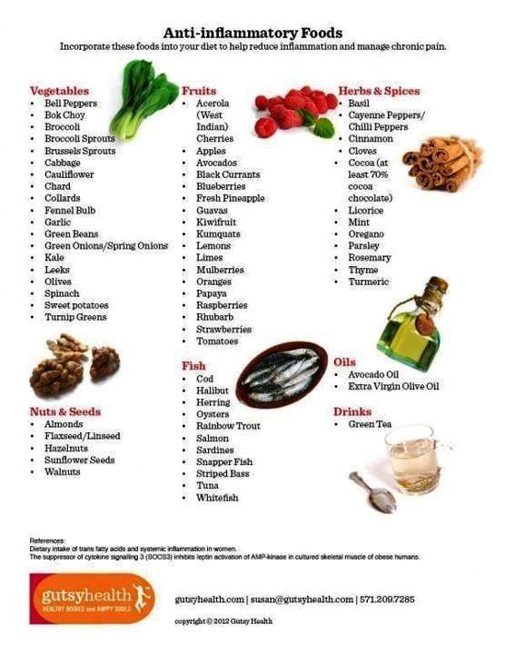 #Anti-Inflammatory #Foods