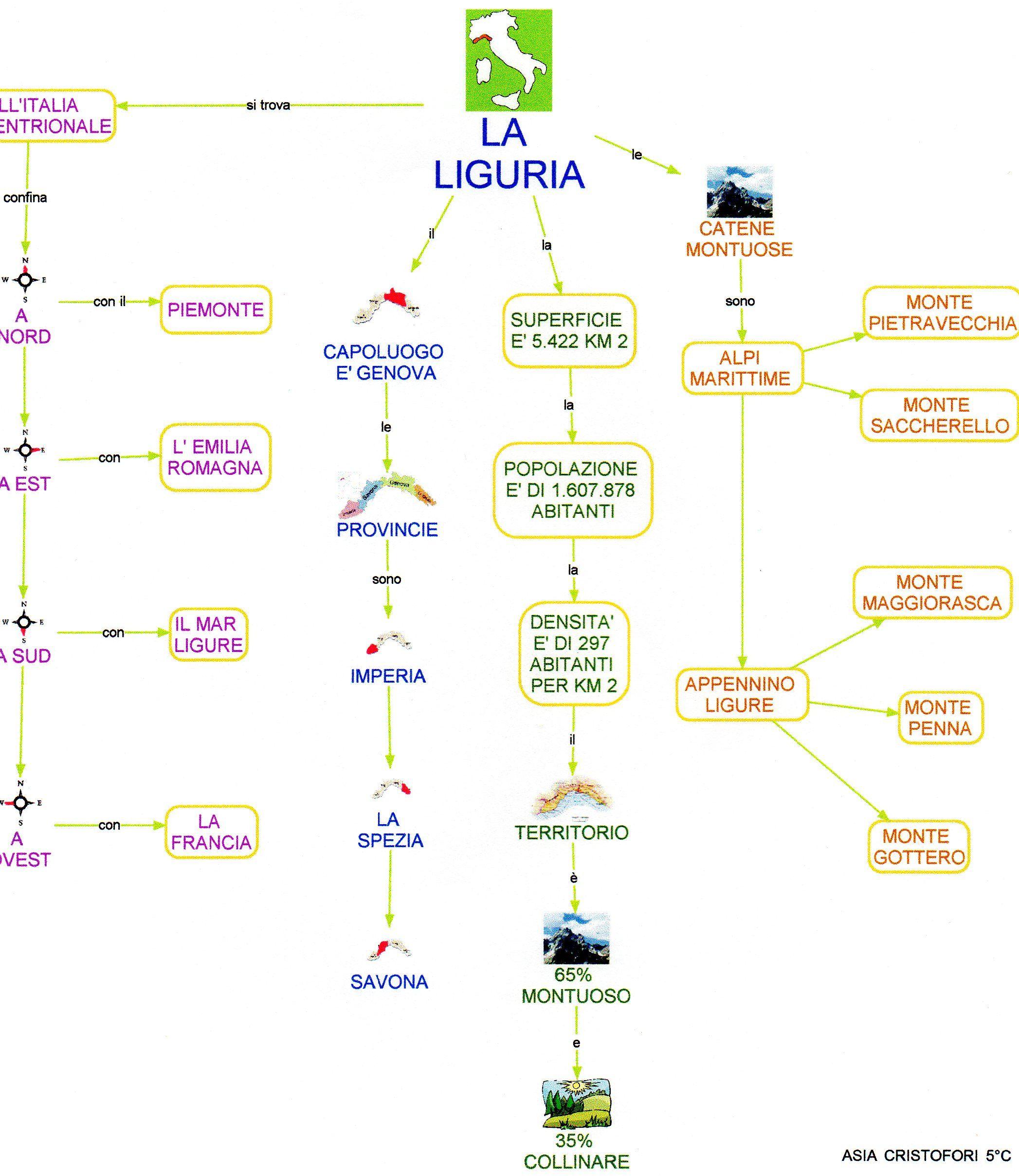 Mappe Geografia Liguria