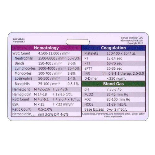 Lab Values Pocket Reference Guide Badge Card Horizontal By Scrubs