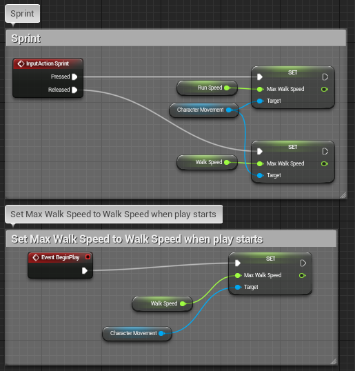 Blueprint tutorial basic sprint beginner friendly ue4 blueprint tutorial basic sprint beginner friendly malvernweather Choice Image