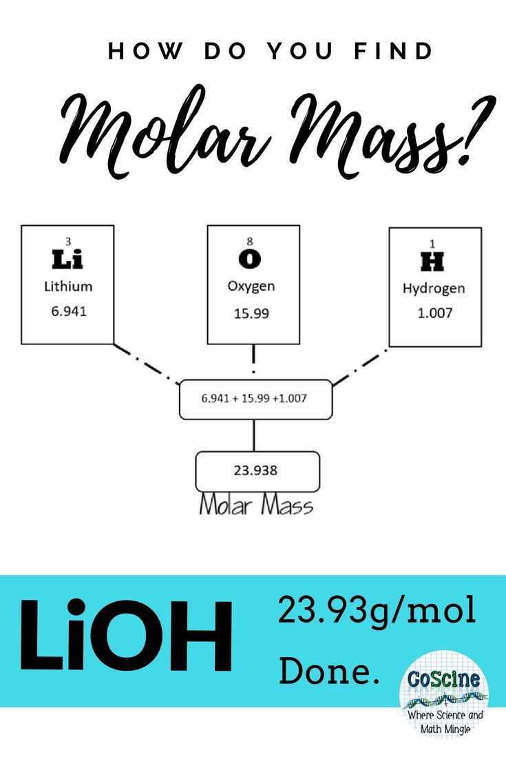 Finding Molar Mass Chemistry Lessons Teaching Chemistry High School Science