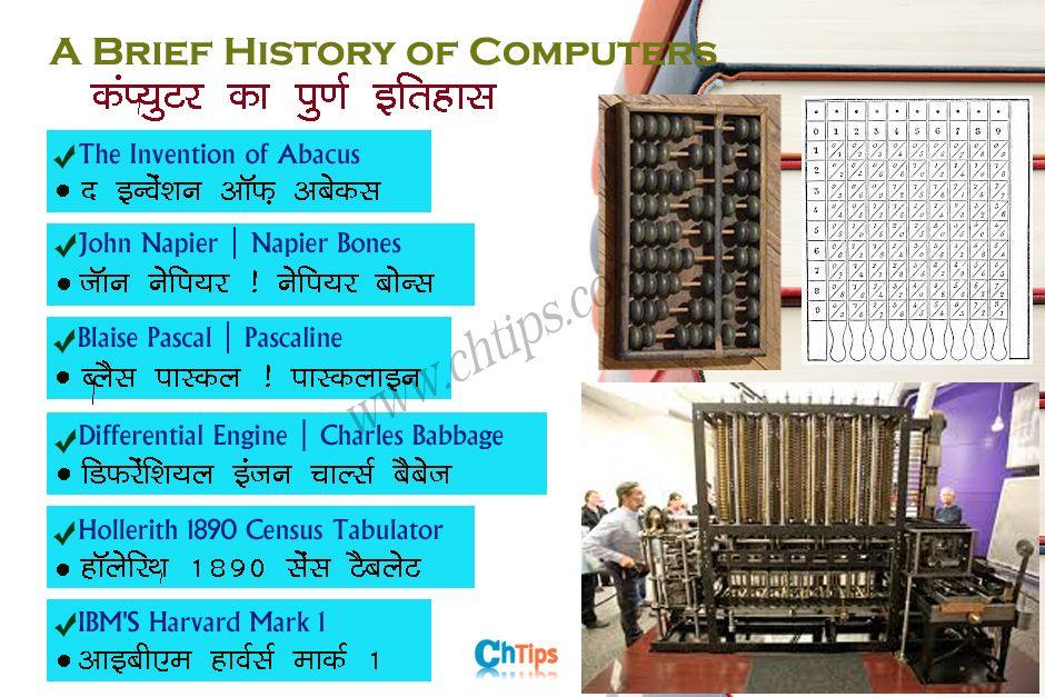 computer in hindi language