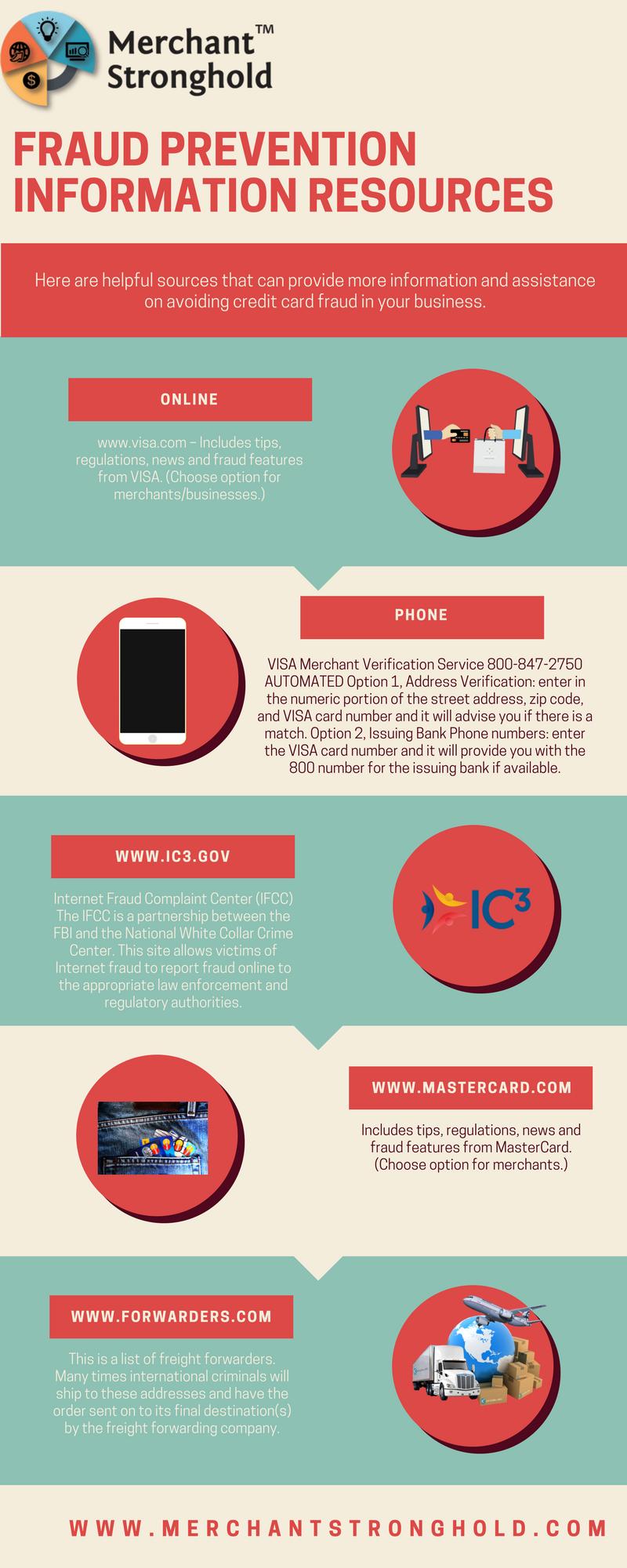 Merchant Account | Merchant account | Infographic, Seo