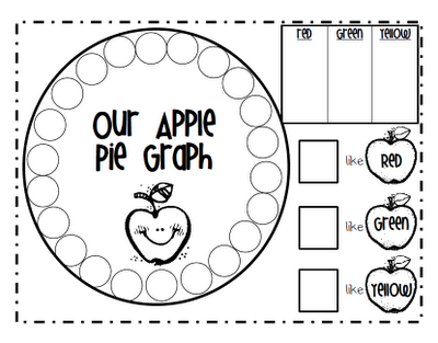 great way to teach pie graphs. I need to try this. (With