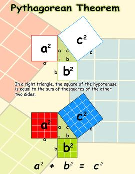 Pythagorean Theorem Poster Anchor Chart With Cards For Students Pythagorean Theorem Theorems Anchor Charts