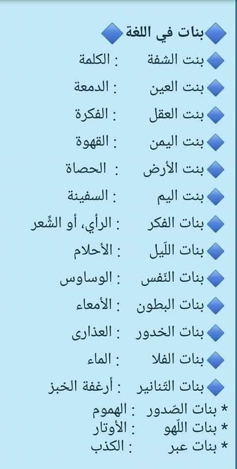 لغة الضاد Learn Arabic Alphabet Islamic Phrases Words Quotes