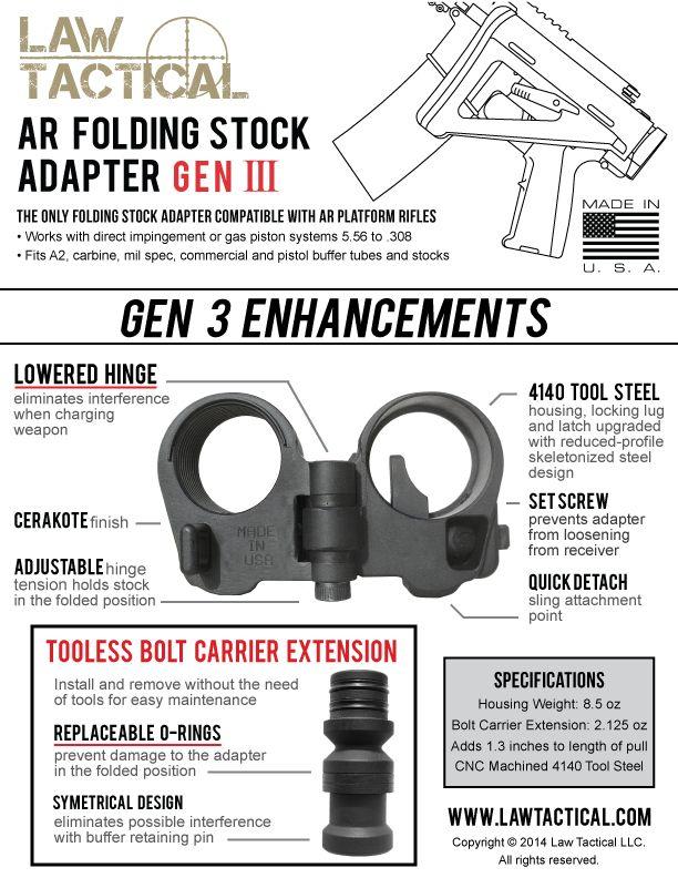 Law Tactical Ar Folding Stock Adapter Gen 3 M Tactical Ar Platform Adapter