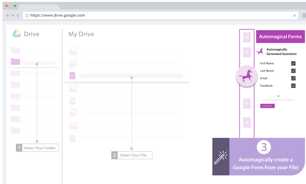 Here Is A Great Google Drive Tool to Easily Create Forms