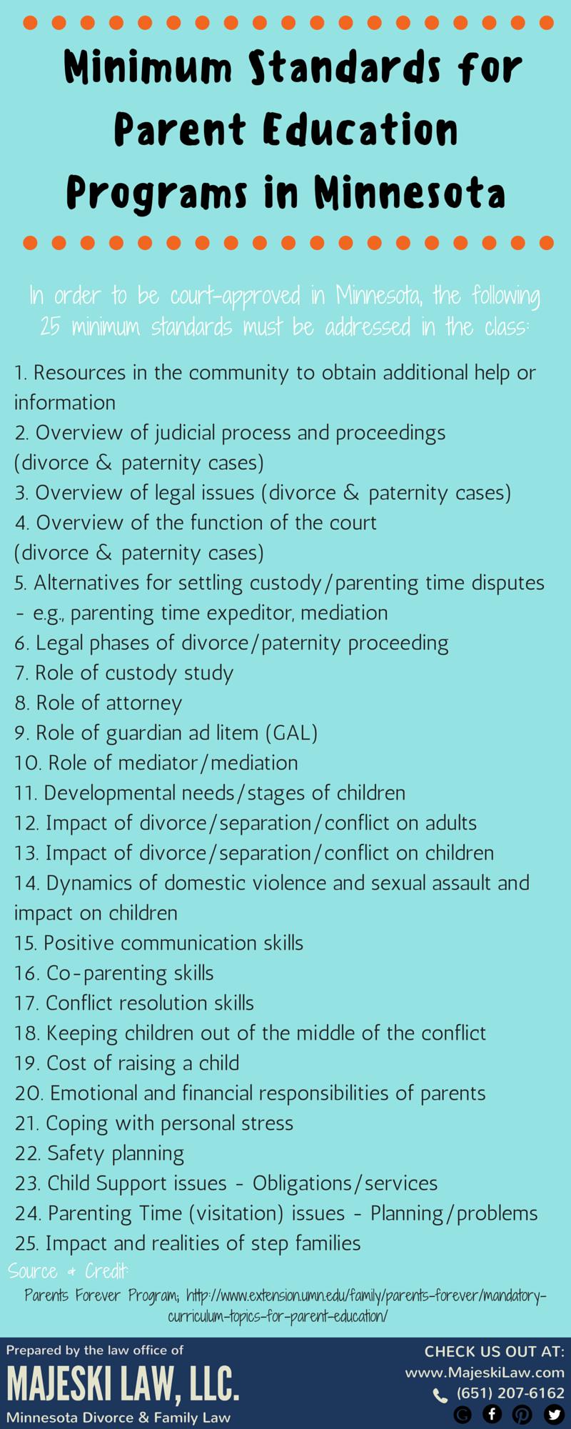 co parenting classes