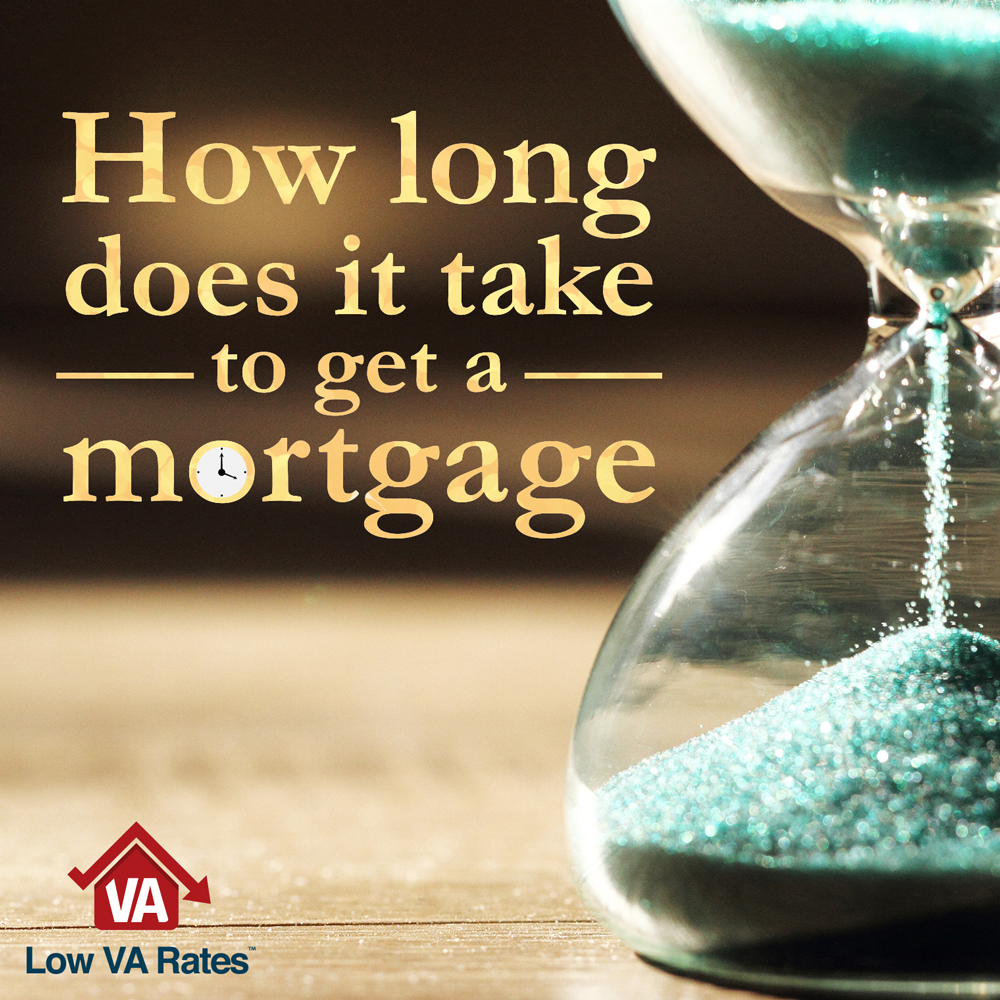 When Considering A Mortgage Many People Are Intimidated By The Paperwork And The Amount Of Time It Takes Howev Mortgage Quotes Mortgage Mortgage Loan Officer