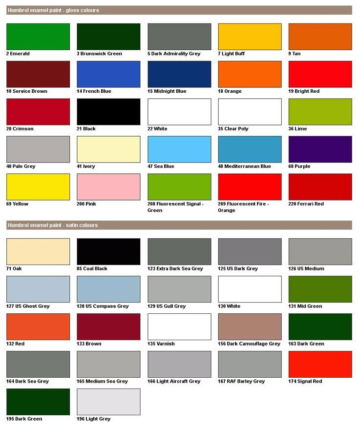 Humbrol Spray Paint Chart Humbrol Paint Colors Paint Color Ideas