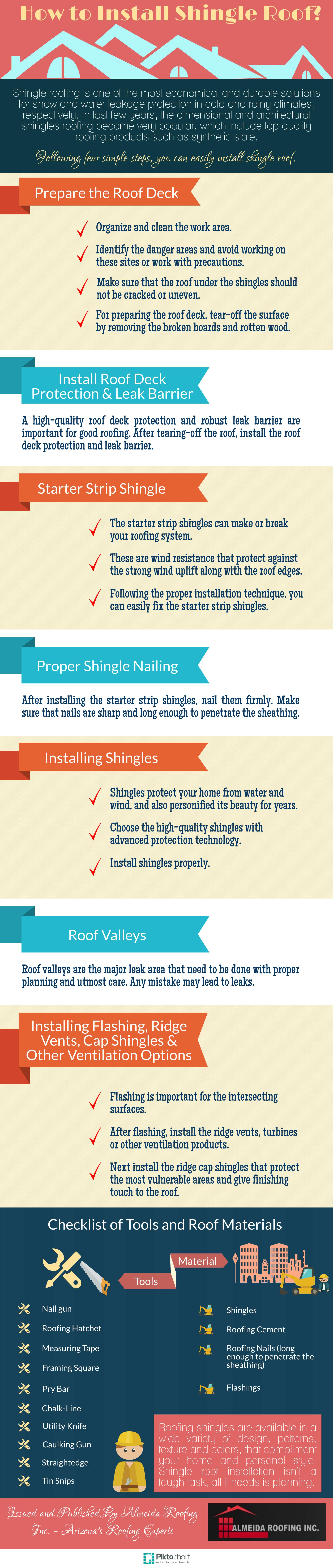 Best How To Install Shingles On Roof Shingles For Roofing Is 400 x 300