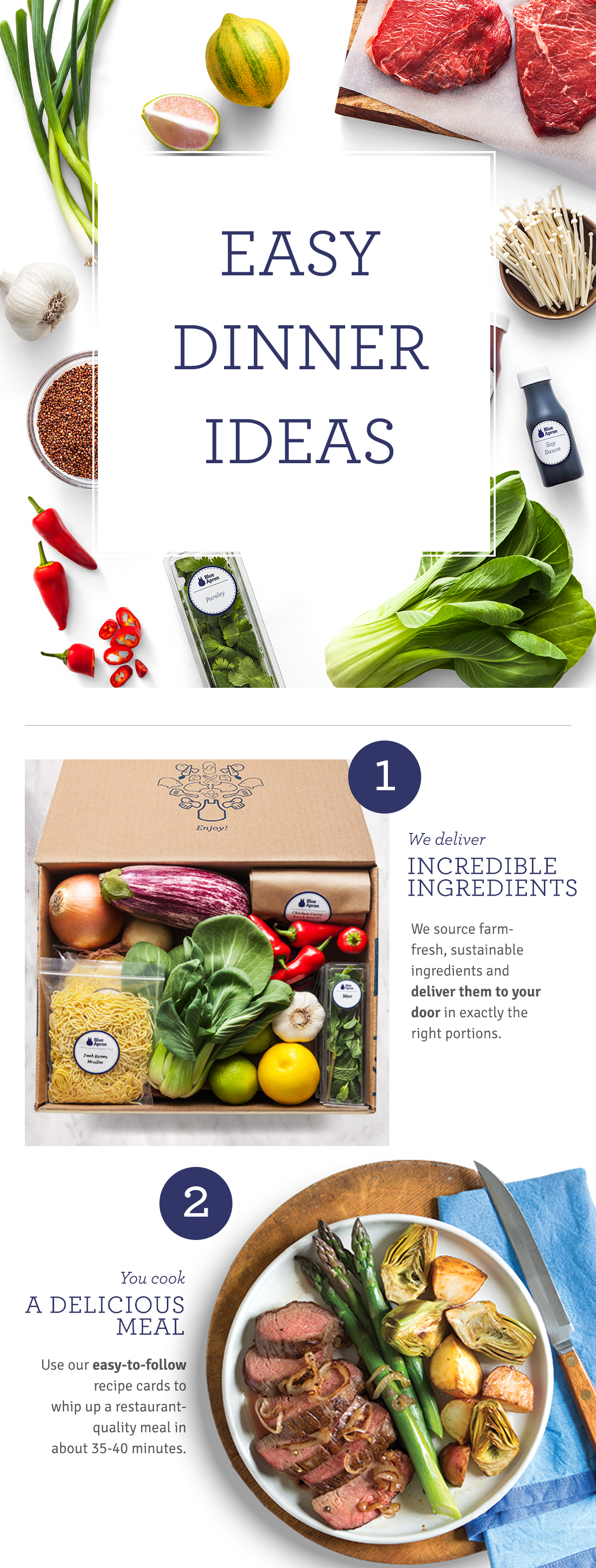 Blue apron diet