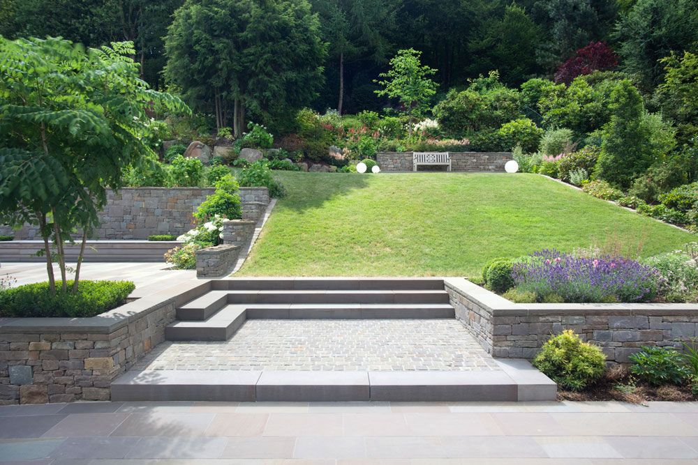 Attraktiv Ideengalerie U2013 Inspiration Für Ihre Gartengestaltung