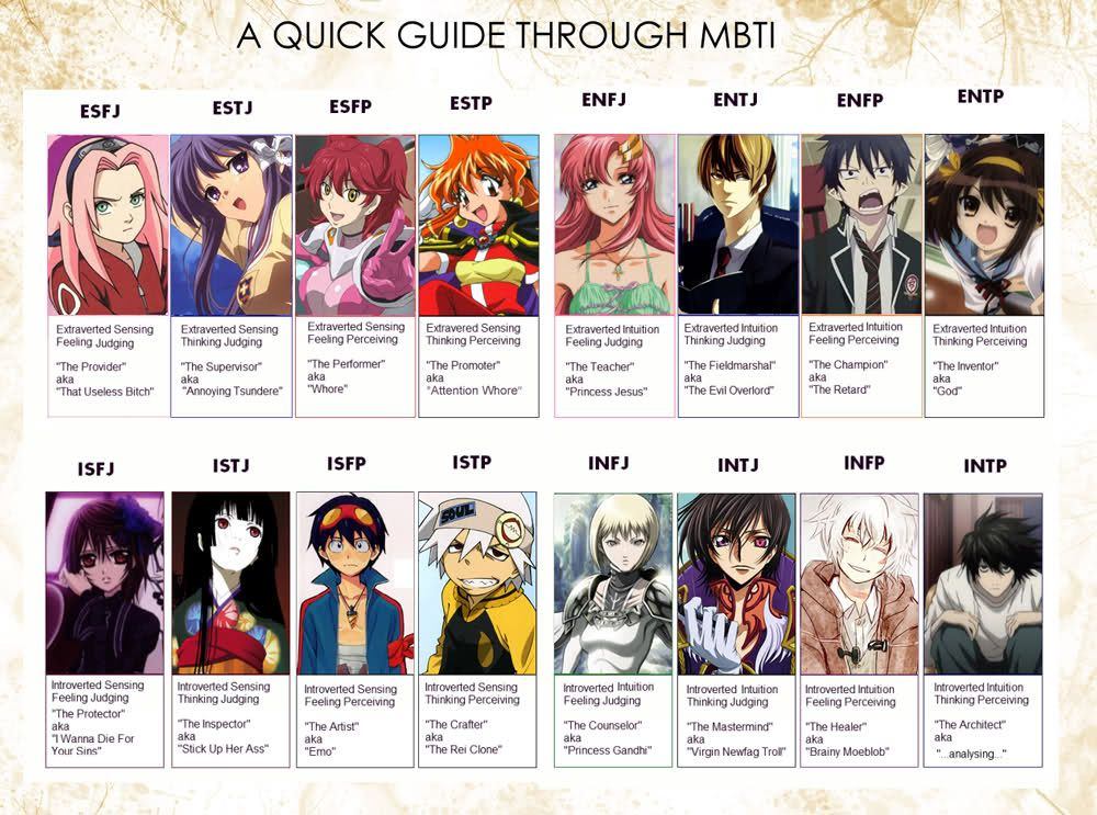 Anime>>ENFJ Mbti character, Mbti, Mbti charts