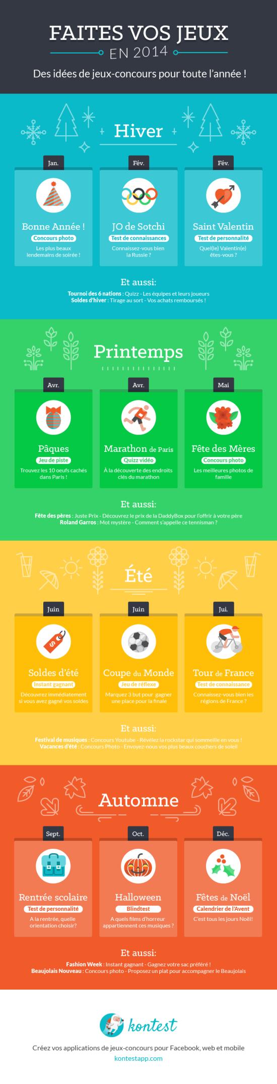 Epingle Sur Webmarketing